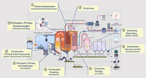 Energy - ADEX