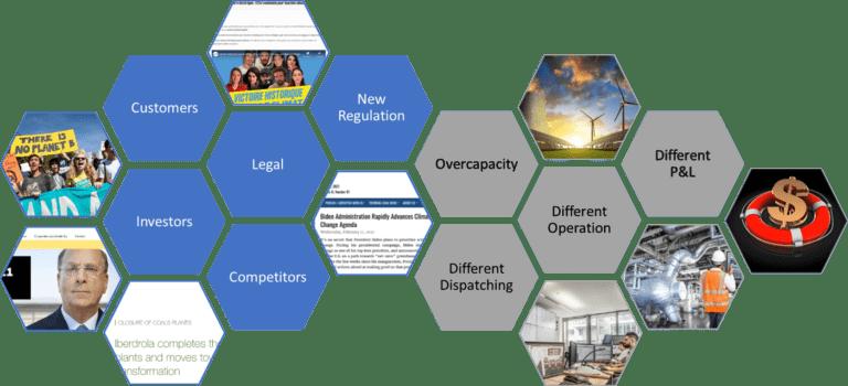 stakeholders power generators